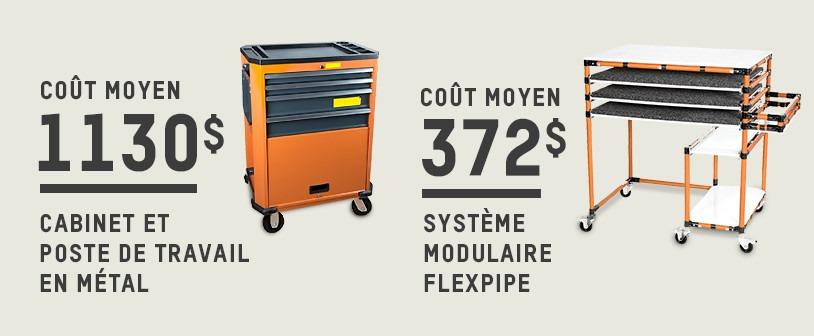 Safran systême modulaire Flexpipe vs. casiers métaliques