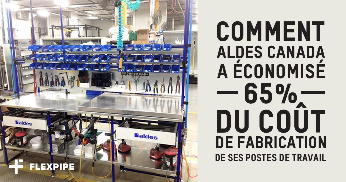 COMMENT ALDES CANADA A éCONOMISé 65% DU COûT DE FABRICATION DE SES POSTES DE TRAVAIL