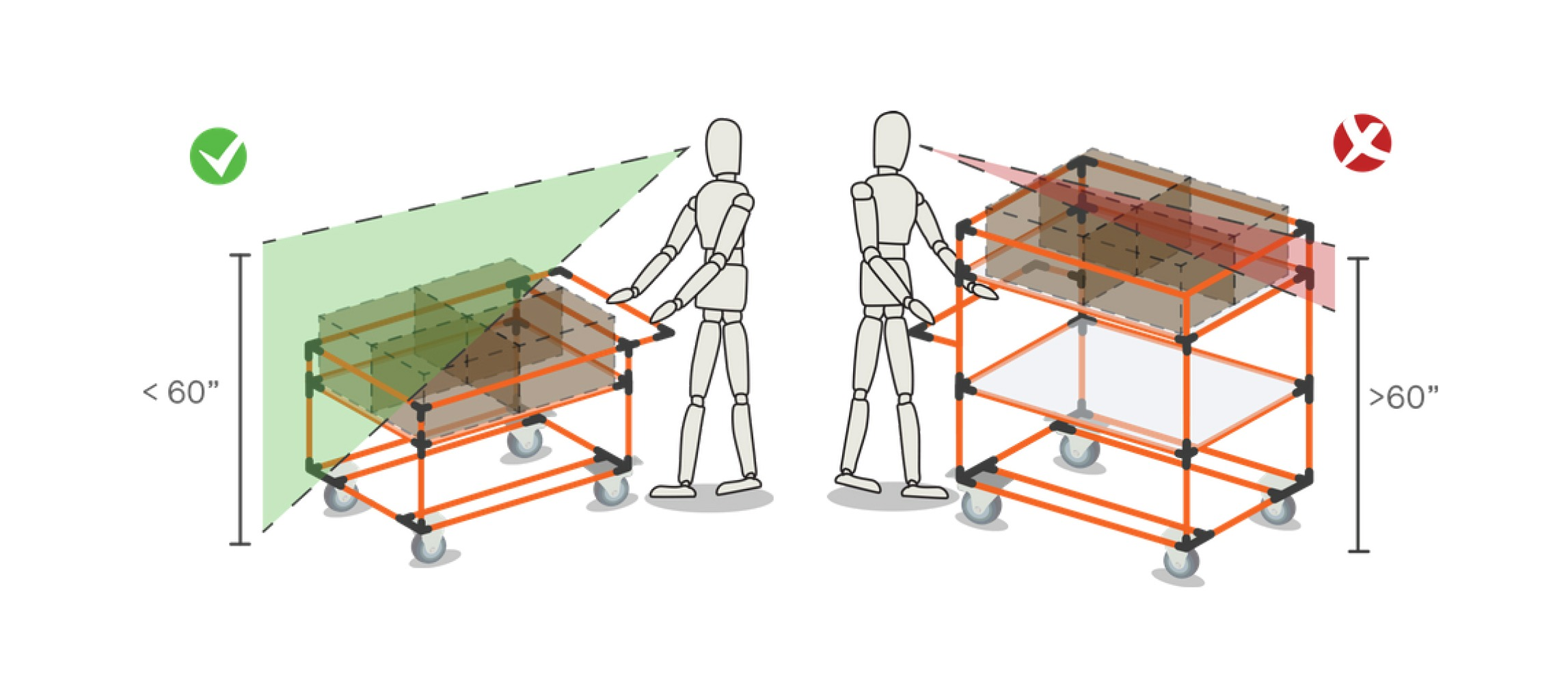 Maximum Height for Carts