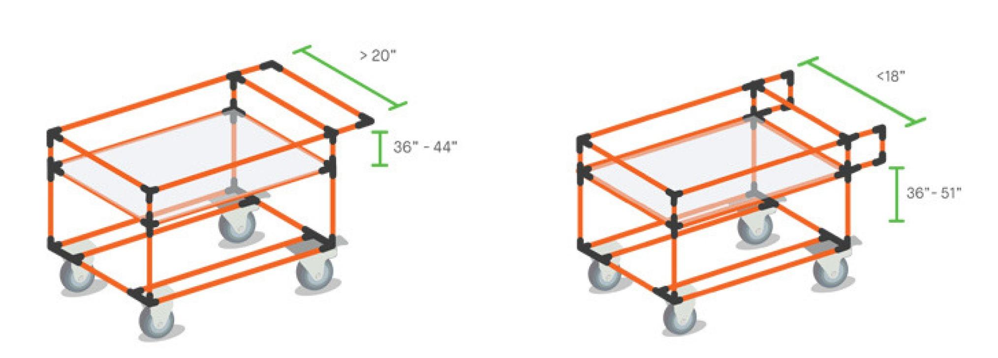 Cart Handles Position
