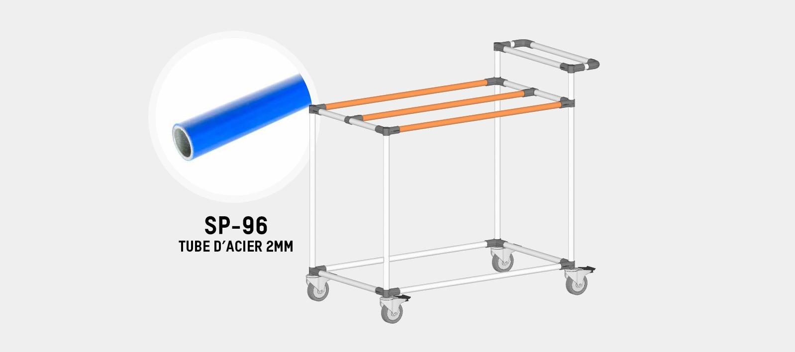 Renforcement de structures modulaire