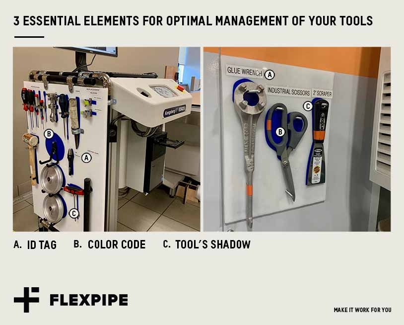 3 essentials elements for tools visual control