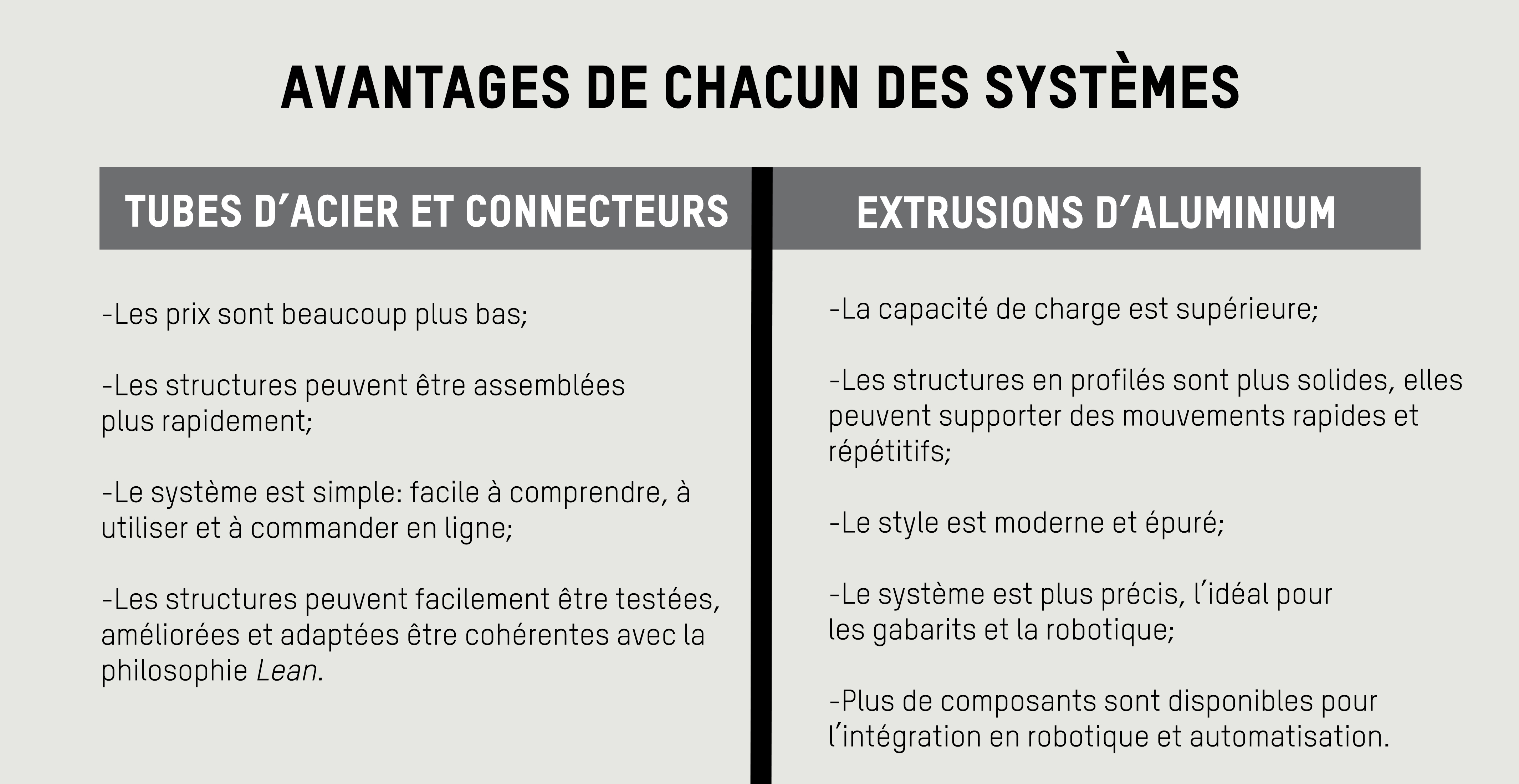 Tableau comparatif présentant les avantages de chacun des systèmes