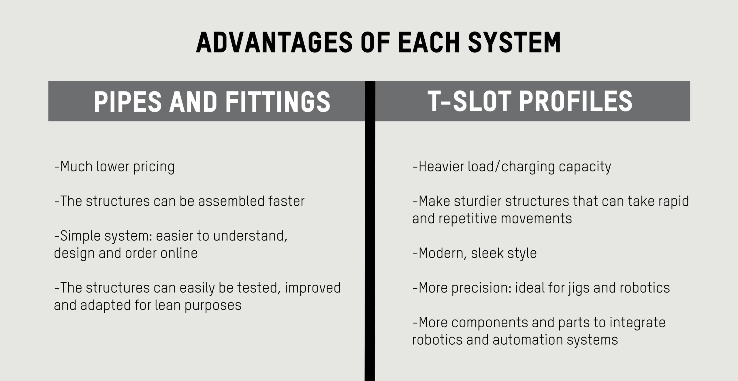 Advantages of each system
