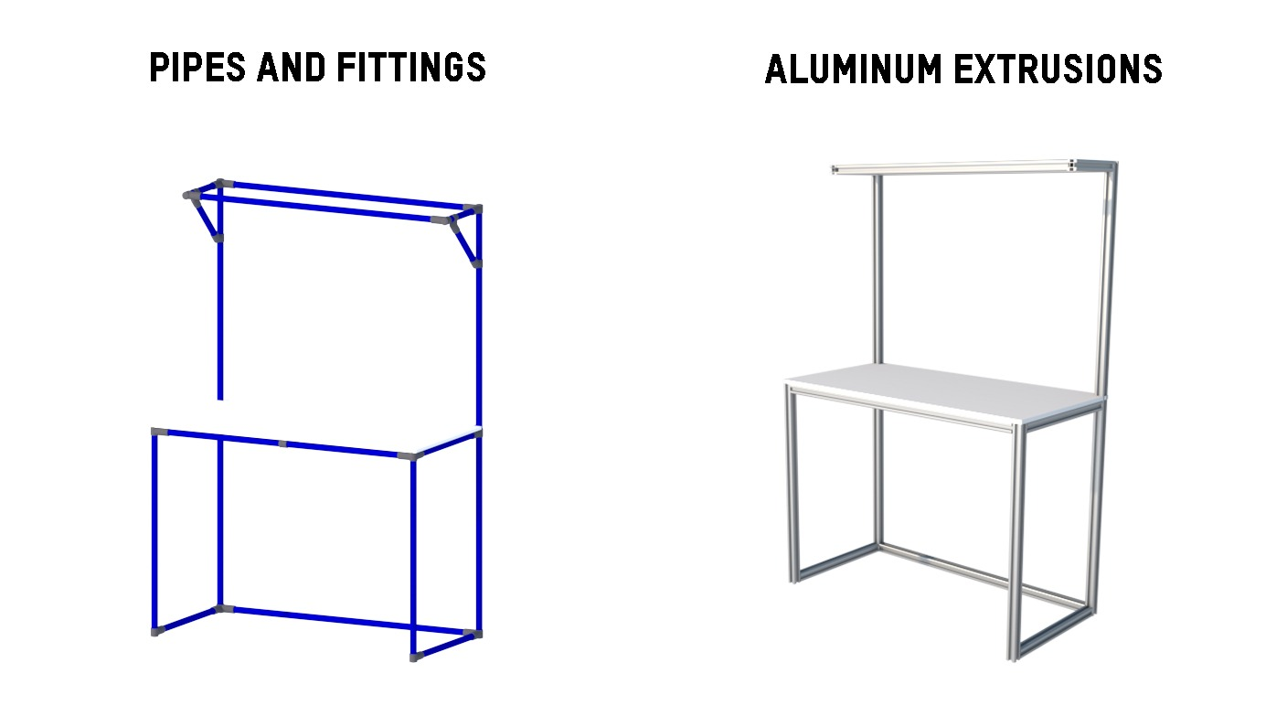 Comparison between the tubular and the aluminum profiles systems