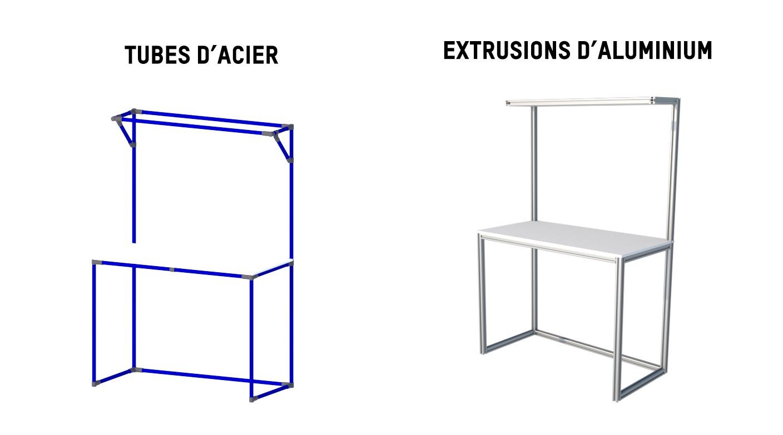Comparaison d'une structure tubulaire avec une structure en profilé d'aluminium