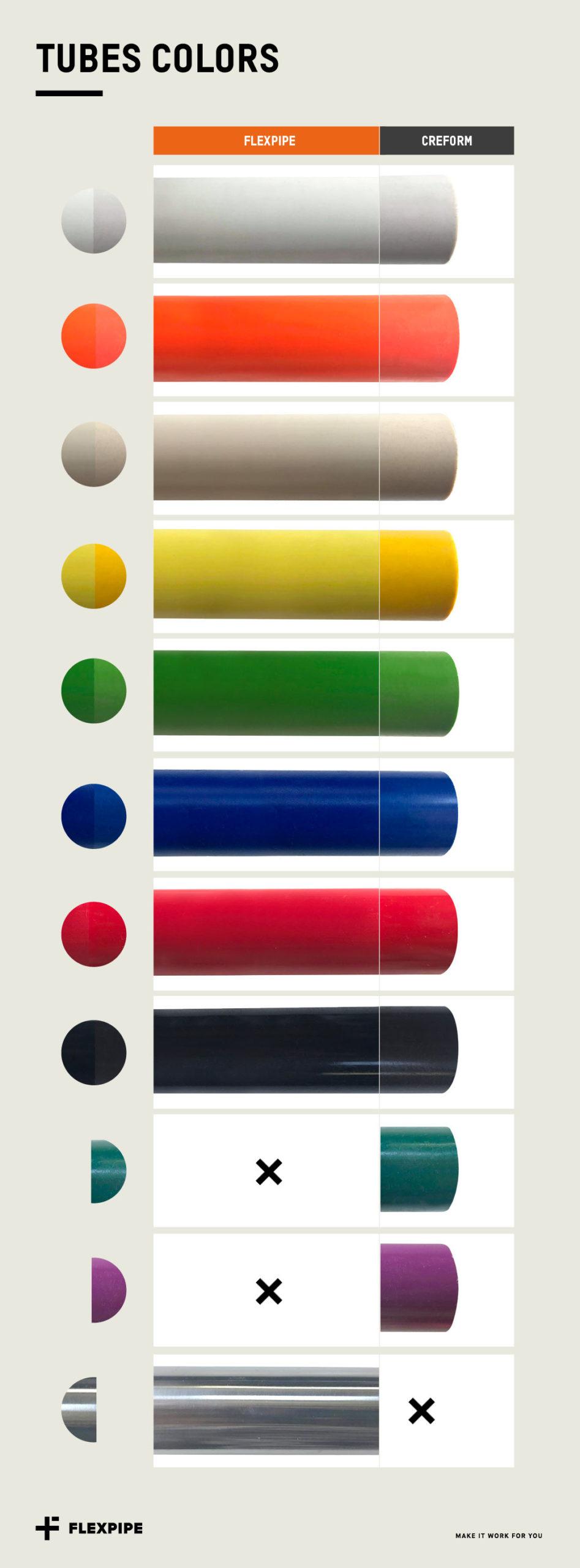 Creform alternative - Flexpipe vs Creform tubes colors comparison