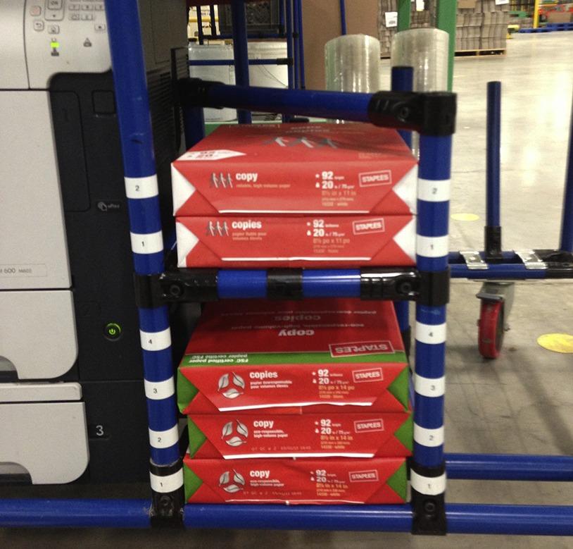 Kanban system for printing paper station