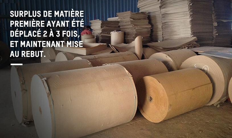 Gaspillage manufacturier - excès d'inventaire