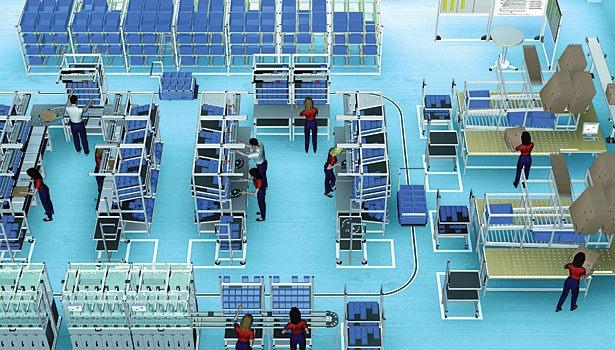 Les personnes présentes sur la ligne de production, les postes de travail et les équipements doivent être organisées pour optimiser le flux et minimiser les déchets afin de maximiser la productivité. Source: Assembly Mag et Bosch Rexroth Corp.